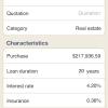 Loan:characteristics