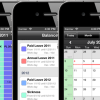 iAbsences, easy days leaves and holidays management for iPhone & iPad